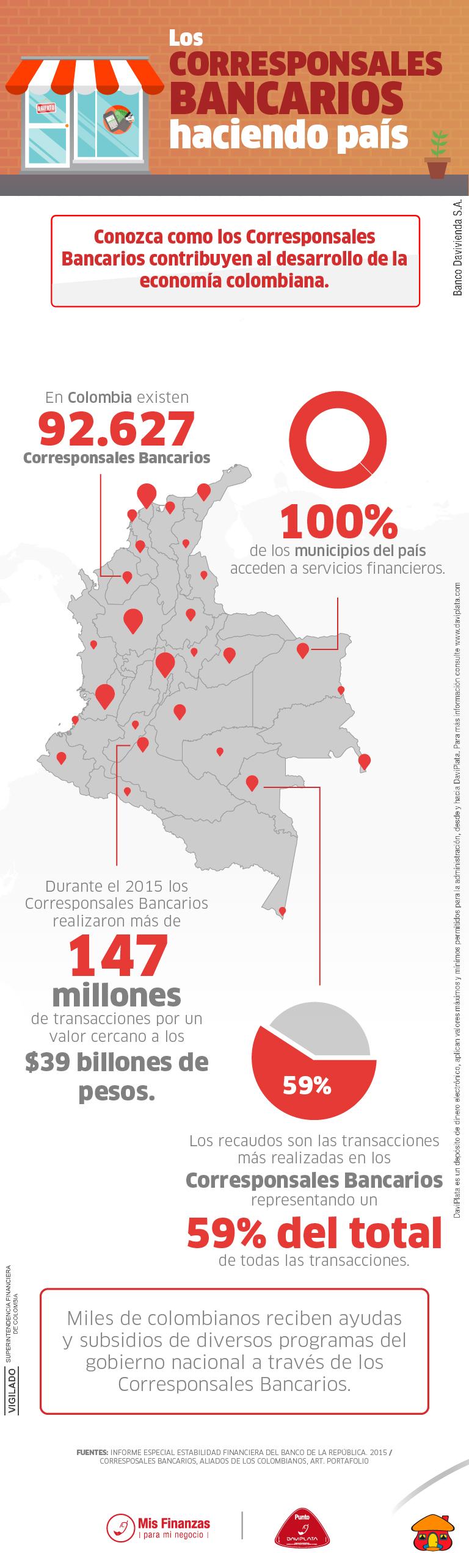 Infografas Davivienda-04