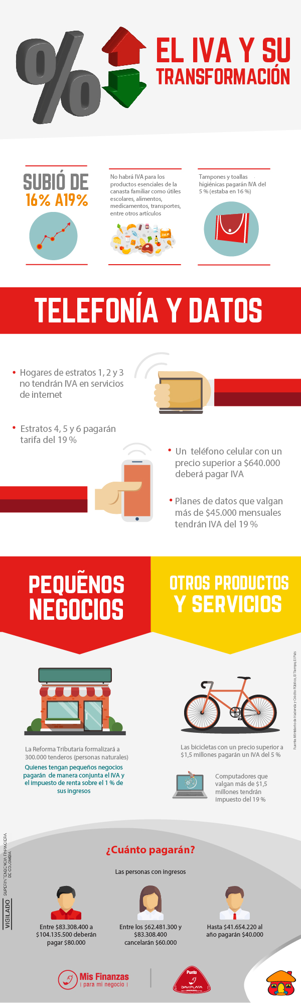 infografia del IVA-01