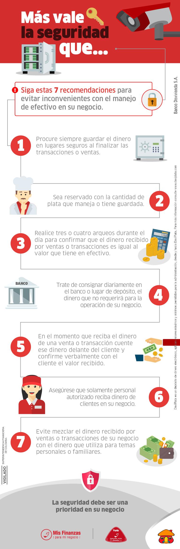 Infograf Davivienda-02