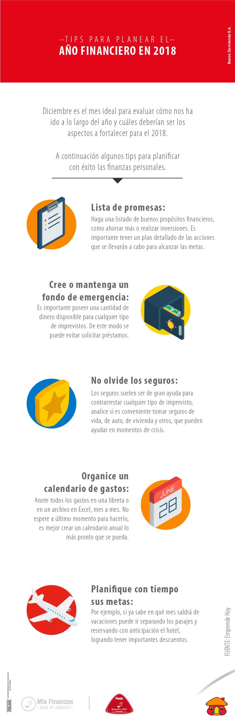 infografi Daviviendan DIC-01