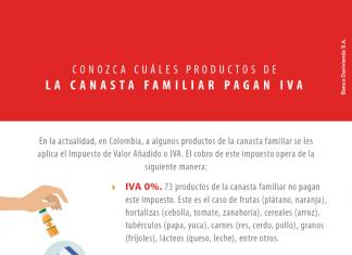 Conozca cuáles productos de la canasta familiar pagan IVA