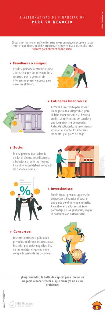 5 alternativas de financiación para su negocio